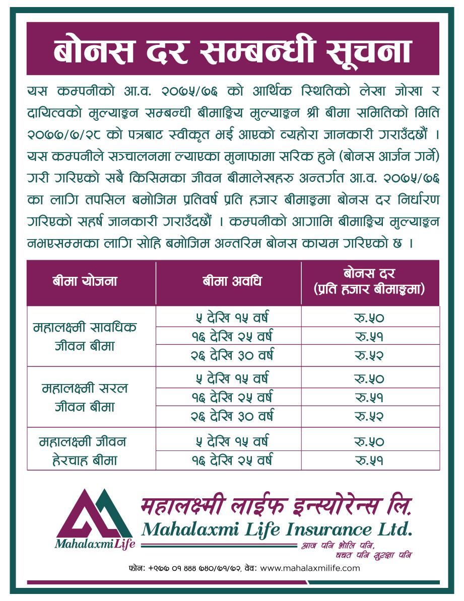 Mahalaxmi Life Insurance Ltd. has declared the bonus rate for the fiscal year 2075/76